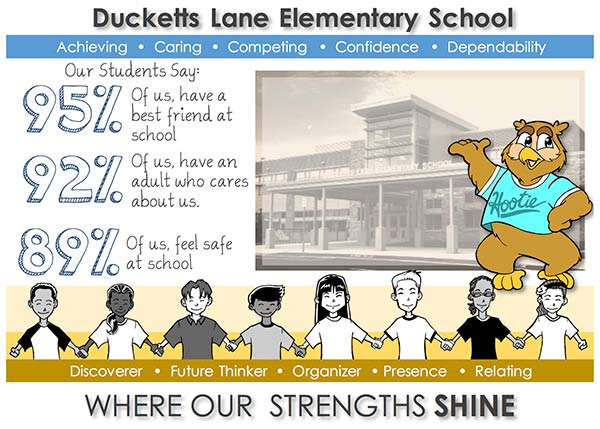 DLES profile with data on school